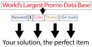 World's Largest Data Base of Promotional Merchandise, everything you can get logo'd
